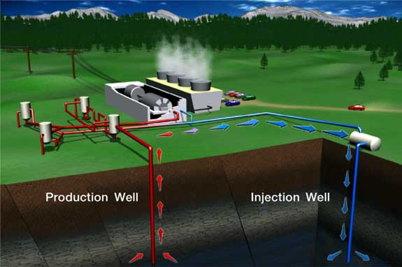 http://top-10-list.org/wp-content/uploads/2009/05/geothermal-energy.jpeg