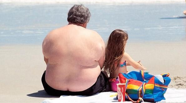 Overweight Population
