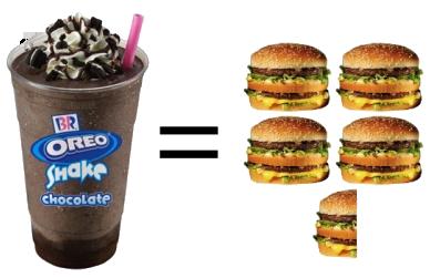 Large Chocolate Oreo Shake